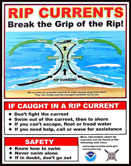 rip currents chart